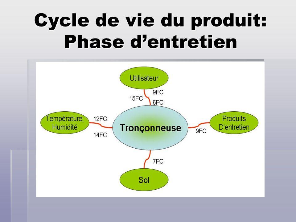 Cycle de vie du produit: Phase dentretien