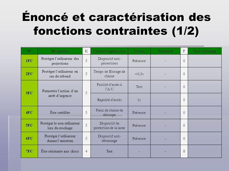 Énoncé et caractérisation des fonctions contraintes (1/2) N°DésignationKCritère dappréciationNiveauFlexibilitéFTaux déchange 1FC Protéger lutilisateur