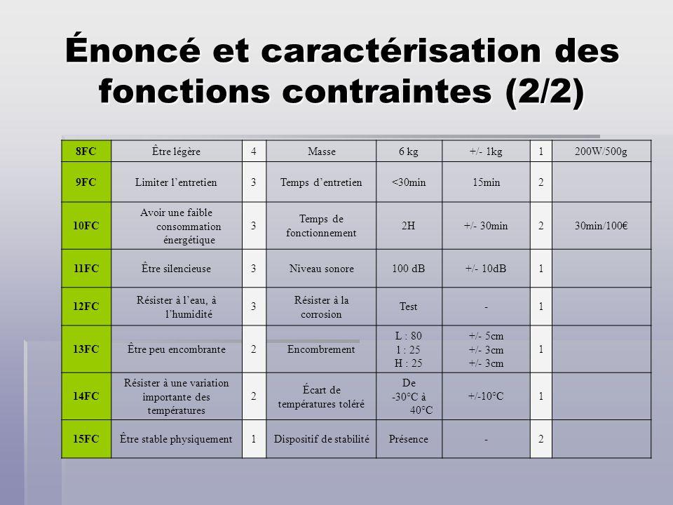 Énoncé et caractérisation des fonctions contraintes (2/2) 8FCÊtre légère4Masse6 kg+/- 1kg1200W/500g 9FCLimiter lentretien3Temps dentretien<30min15min2