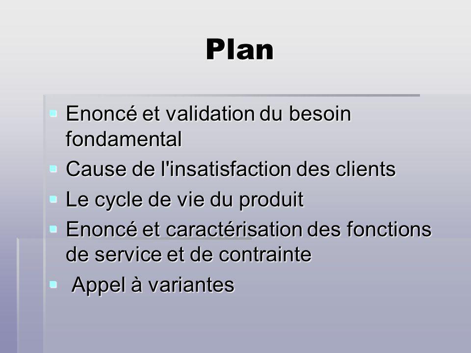 Plan Enoncé et validation du besoin fondamental Enoncé et validation du besoin fondamental Cause de l'insatisfaction des clients Cause de l'insatisfac