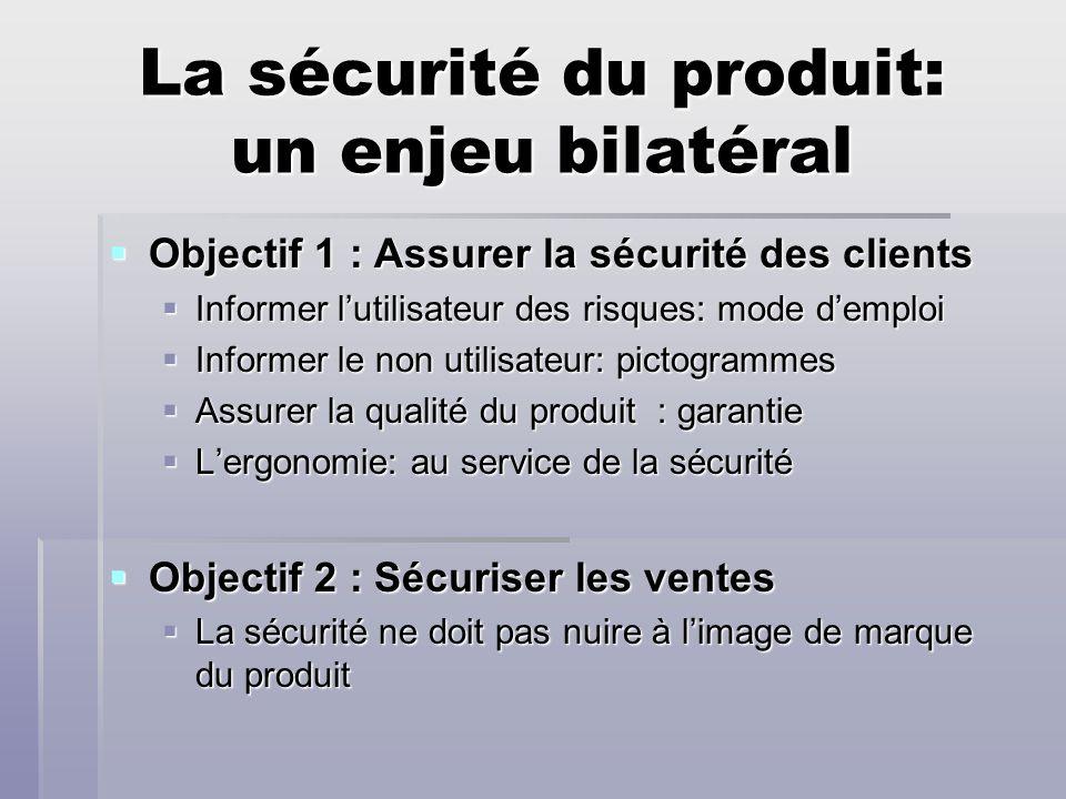 La sécurité du produit: un enjeu bilatéral Objectif 1 : Assurer la sécurité des clients Objectif 1 : Assurer la sécurité des clients Informer lutilisa