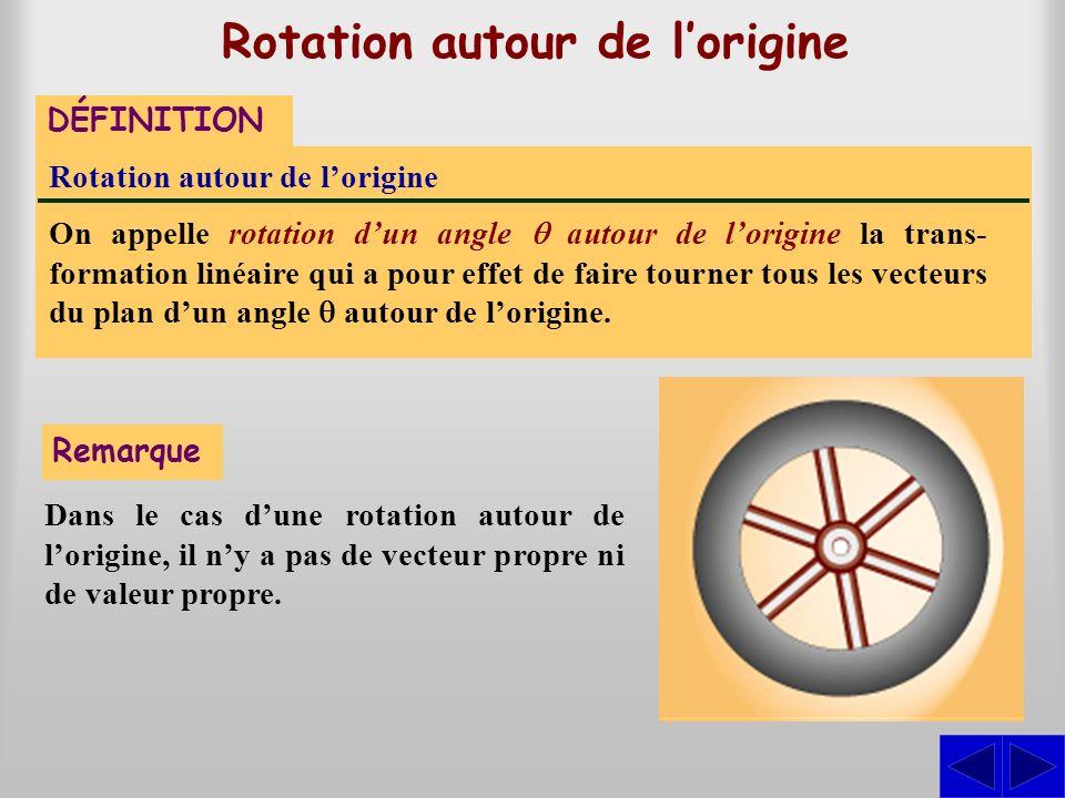 On appelle rotation dun angle autour de lorigine la trans- formation linéaire qui a pour effet de faire tourner tous les vecteurs du plan dun angle au