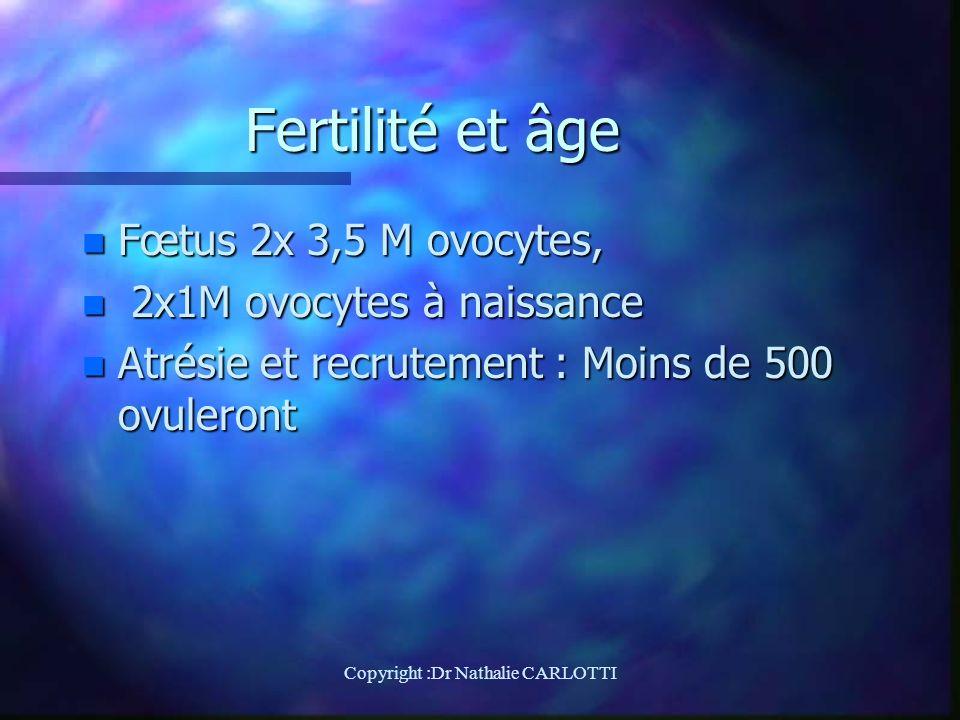 Fertilité et âge n Fœtus 2x 3,5 M ovocytes, n 2x1M ovocytes à naissance n Atrésie et recrutement : Moins de 500 ovuleront Copyright :Dr Nathalie CARLOTTI
