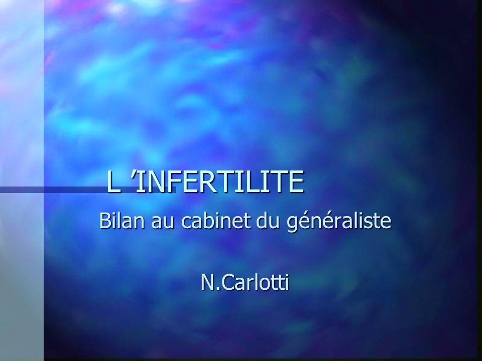L INFERTILITE Bilan au cabinet du généraliste N.Carlotti