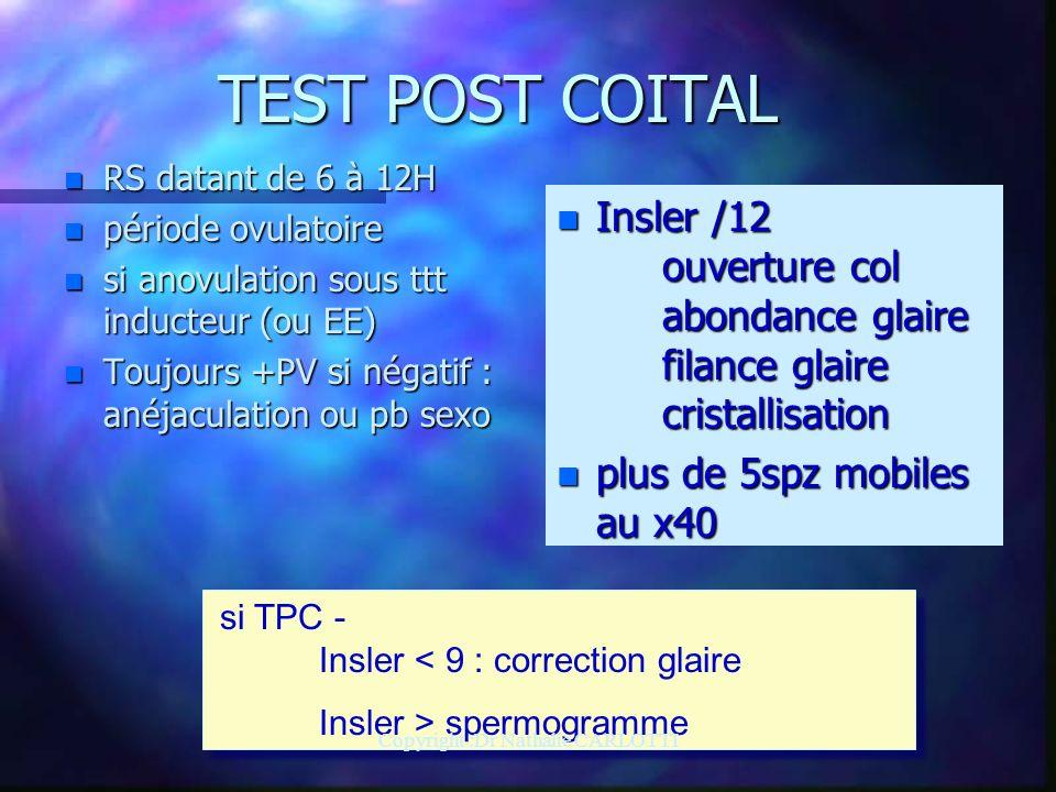 TEST POST COITAL n RS datant de 6 à 12H n période ovulatoire n si anovulation sous ttt inducteur (ou EE) n Toujours +PV si négatif : anéjaculation ou pb sexo n Insler /12 ouverture col abondance glaire filance glaire cristallisation n plus de 5spz mobiles au x40 si TPC - Insler < 9 : correction glaire Insler > spermogramme si TPC - Insler < 9 : correction glaire Insler > spermogramme Copyright :Dr Nathalie CARLOTTI