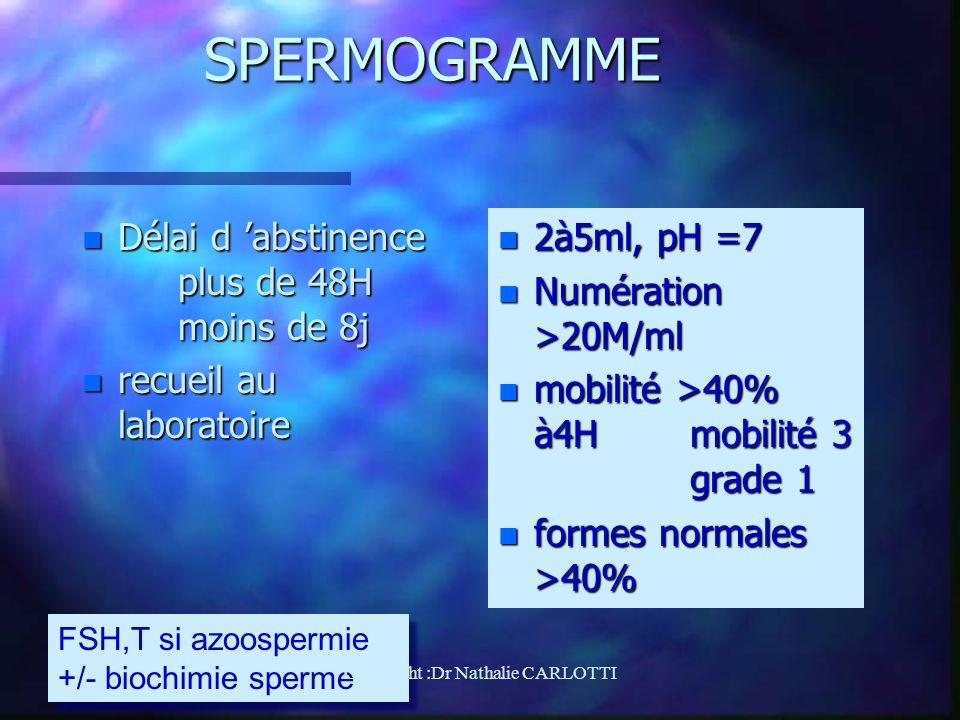 SPERMOGRAMME n Délai d abstinence plus de 48H moins de 8j n recueil au laboratoire n 2à5ml, pH =7 n Numération >20M/ml n mobilité >40% à4Hmobilité 3 grade 1 n formes normales >40% FSH,T si azoospermie +/- biochimie sperme Copyright :Dr Nathalie CARLOTTI