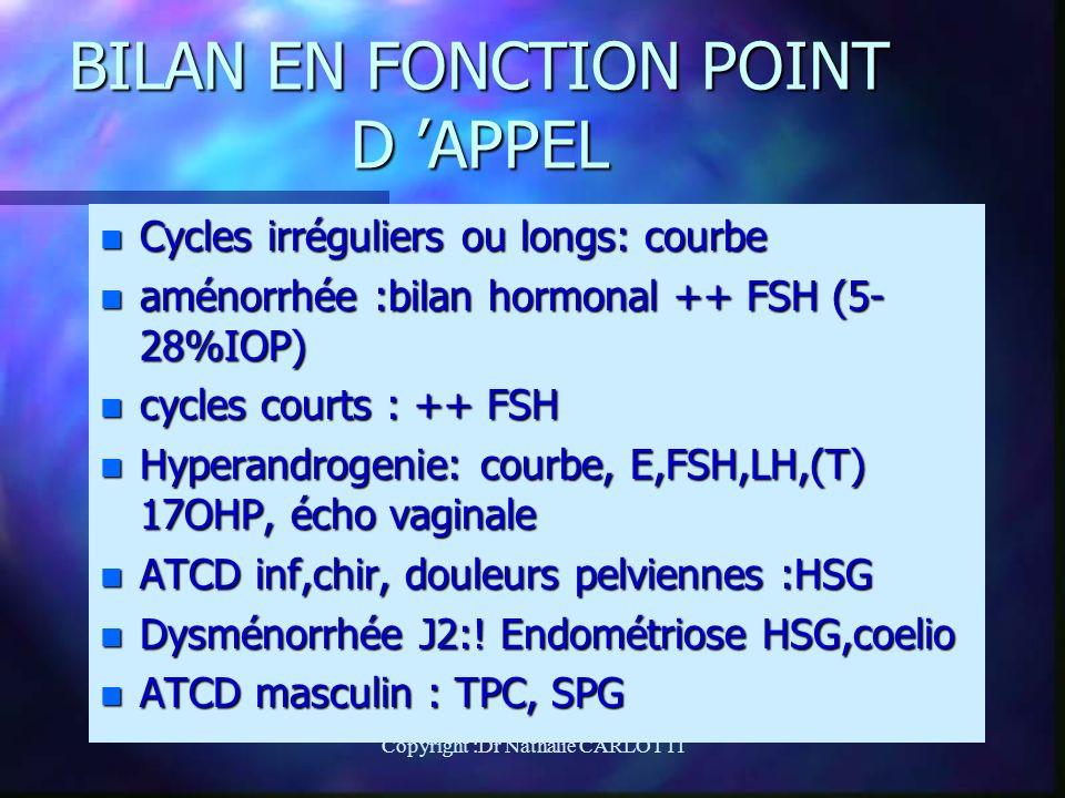 BILAN EN FONCTION POINT D APPEL n Cycles irréguliers ou longs: courbe n aménorrhée :bilan hormonal ++ FSH (5- 28%IOP) n cycles courts : ++ FSH n Hyperandrogenie: courbe, E,FSH,LH,(T) 17OHP, écho vaginale n ATCD inf,chir, douleurs pelviennes :HSG n Dysménorrhée J2:.