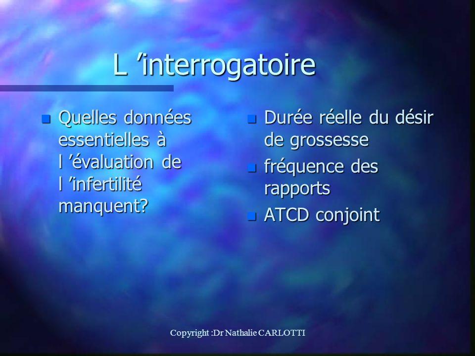 L interrogatoire n Quelles données essentielles à l évaluation de l infertilité manquent.