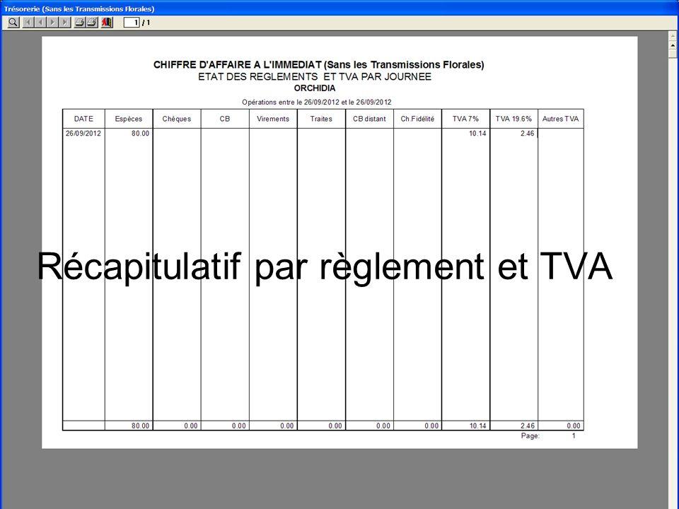 Récapitulatif par règlement et TVA