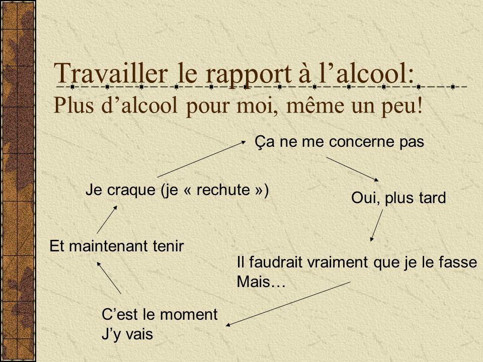 Travailler le rapport à lalcool: Plus dalcool pour moi, même un peu.