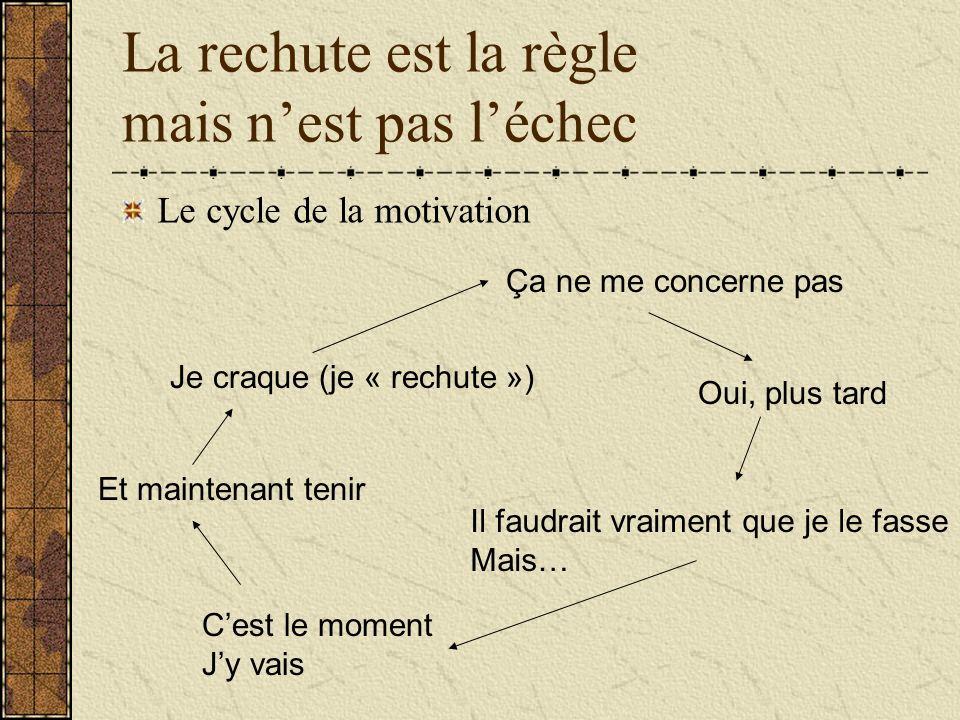 Le cycle de la motivation en passant par la rechute Début de lalcoolisation « gueule de bois » Euphorie Anxiolytique Stimulant