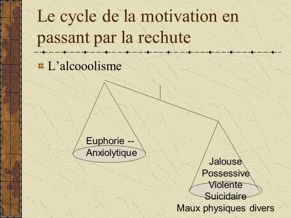 Le cycle de la motivation en passant par la rechute Lalcooolisme Jalouse Possessive Violente Suicidaire Maux physiques divers Euphorie -- Anxiolytique