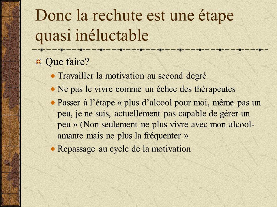 Conclusions Les rechutes sont la règle Elles sont des opportunités dans le cycle motivationnel Elles ne sont pas des échecs, si le suivi est bien fait, mais des étapes de maturation Le suivi dun alcoolique dure des années