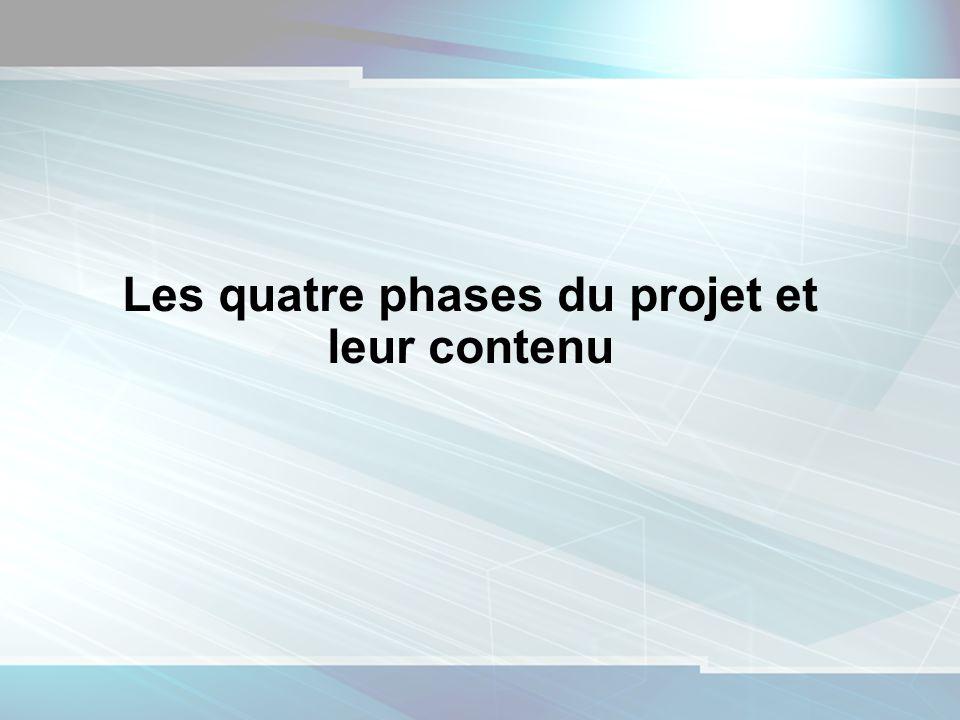 Les quatre phases du projet et leur contenu : plan 1.Objectifs dapprentissage 2.La phase délaboration 3.La phase de planification 4.La phase dexécution 5.La phase de contrôle