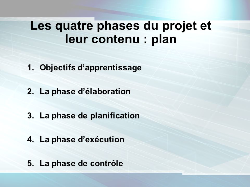 Les quatre phases du projet et leur contenu : plan 1.Objectifs dapprentissage 2.La phase délaboration 3.La phase de planification 4.La phase dexécutio
