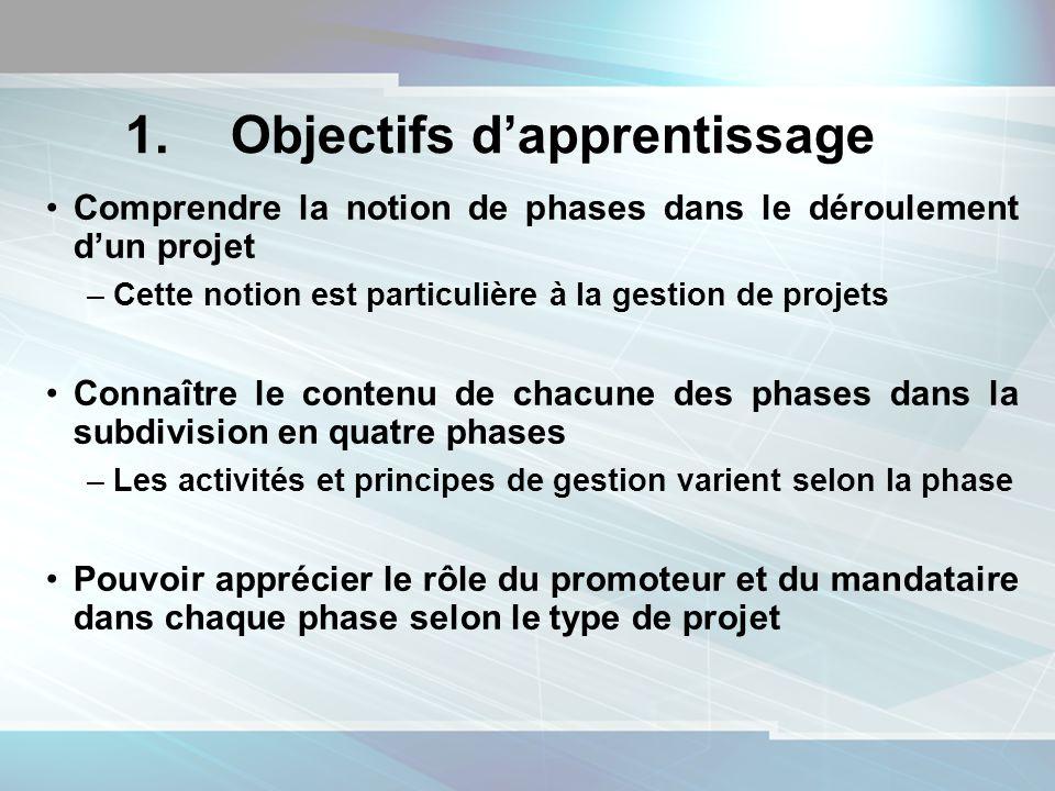 1.Objectifs dapprentissage Comprendre la notion de phases dans le déroulement dun projet –Cette notion est particulière à la gestion de projets Connaî