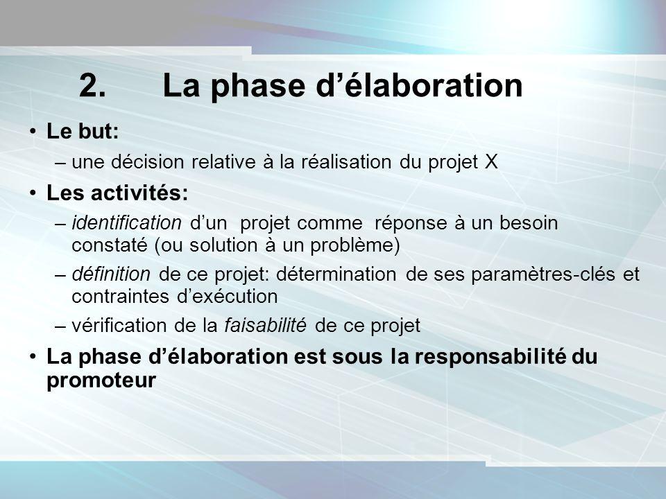 2. La phase délaboration Le but: –une décision relative à la réalisation du projet X Les activités: –identification dun projet comme réponse à un beso