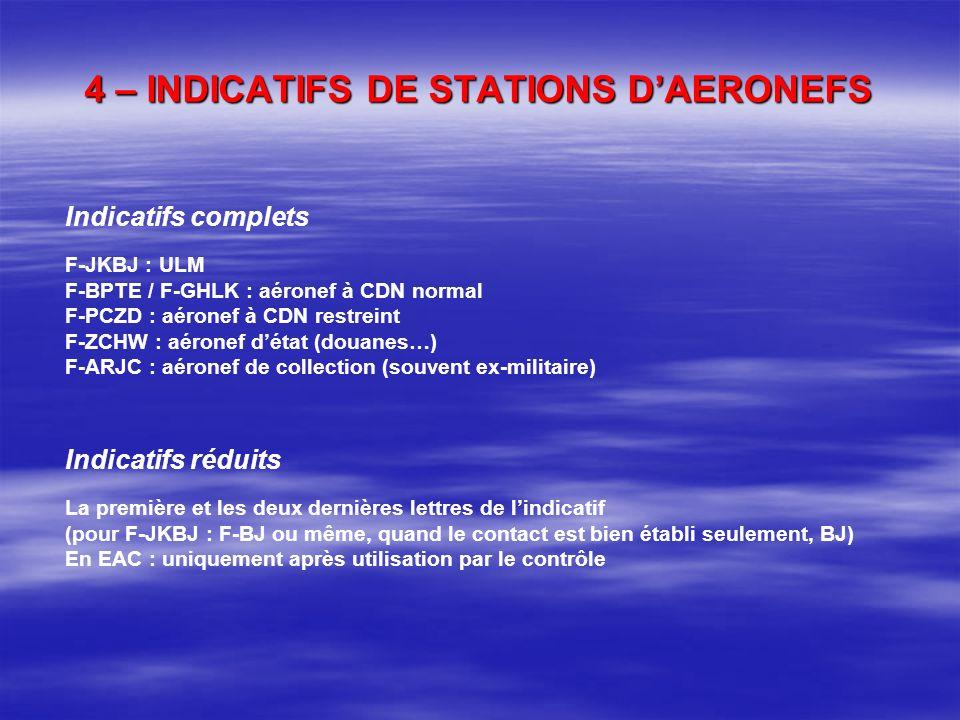 Procédures: les indicatifs Les stations au sol sont identifiées par un nom géographique et un suffixe qui indique le type de service: info, tour, appr