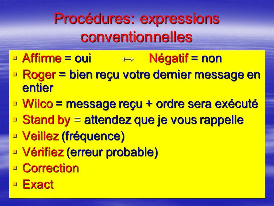 Procédures: les indicatifs Les aéronefs donneront toujours leur indicatif complet lors dun premier contact. Exemple: FOX JULIETT KILO DELTA BRAVO Les