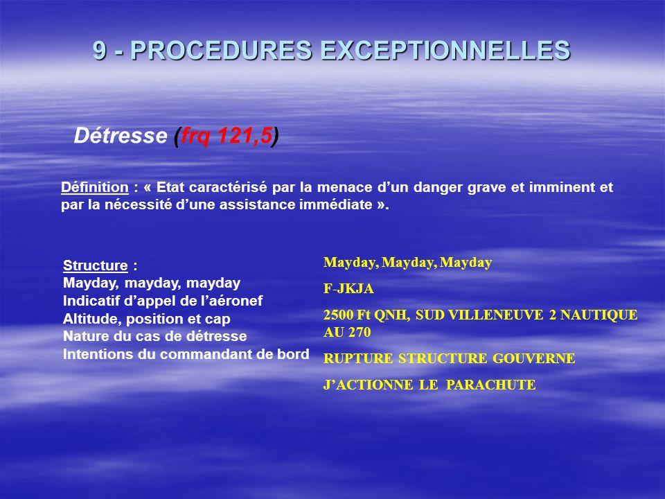 8 - PROCEDURES (suite 11) En cas de panne Vérification de bon fonctionnement ! Panne en EANC : si un échange radio devait avoir lieu, atterrir et prév