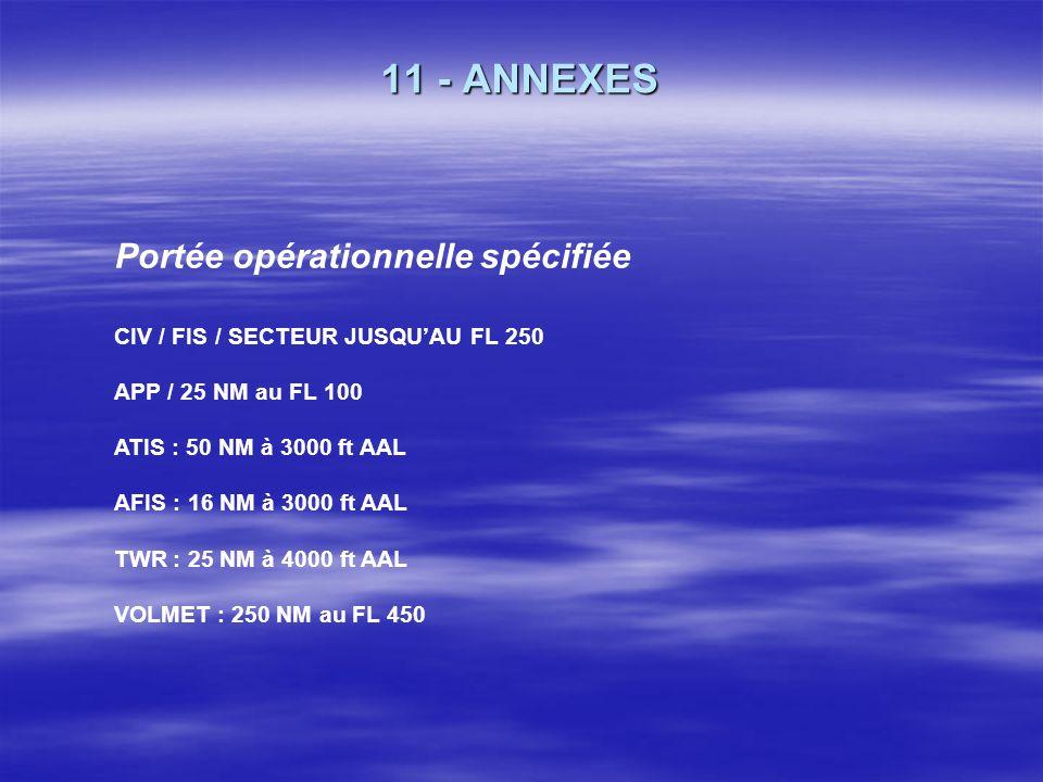 Informez Limoges au premier contact que vous avez reçu linformation Delta ! QFE 971 QFE QNH 1016 QNH Point de rosée 12° Point de rosée Température 18°