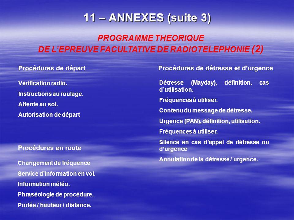 11 – ANNEXES (suite 2) PROGRAMME THEORIQUE DE LEPREUVE FACULTATIVE DE RADIOTELEPHONIE Radiotéléphonie et communications Procédures en approche et à la