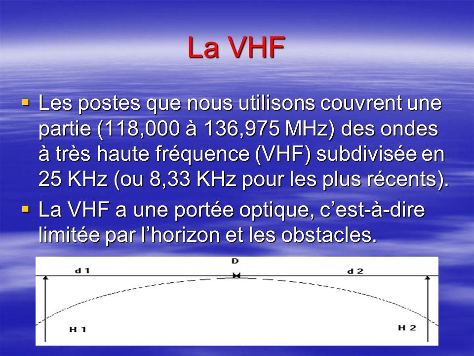 Procédures: les fréquences VHF Le contrôleur ou le pilote: Le contrôleur ou le pilote: –énonce le nombre formé par les trois premiers chiffres; –puis, après le mot: décimale, énonce le nombre formé par les trois derniers chiffres, –sauf lorsque les deux derniers chiffres sont des zéros, auquel cas ces deux zéros sont omis; –ne prononce pas le mot: Mégahertz.