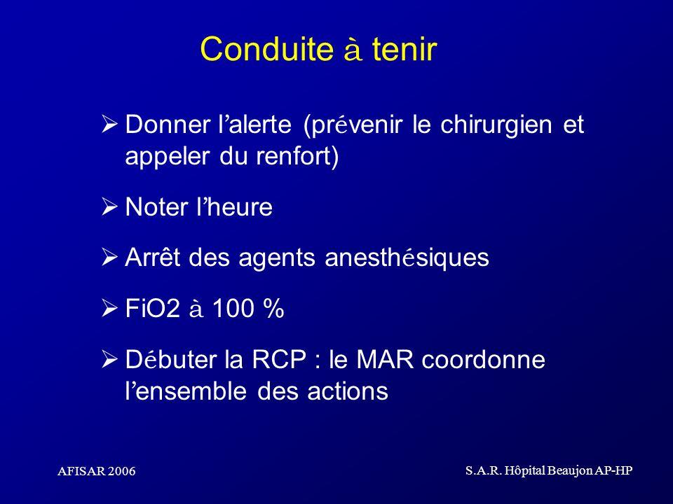 AFISAR 2006 S.A.R. Hôpital Beaujon AP-HP Conduite à tenir Donner l alerte (pr é venir le chirurgien et appeler du renfort) Noter l heure Arrêt des age