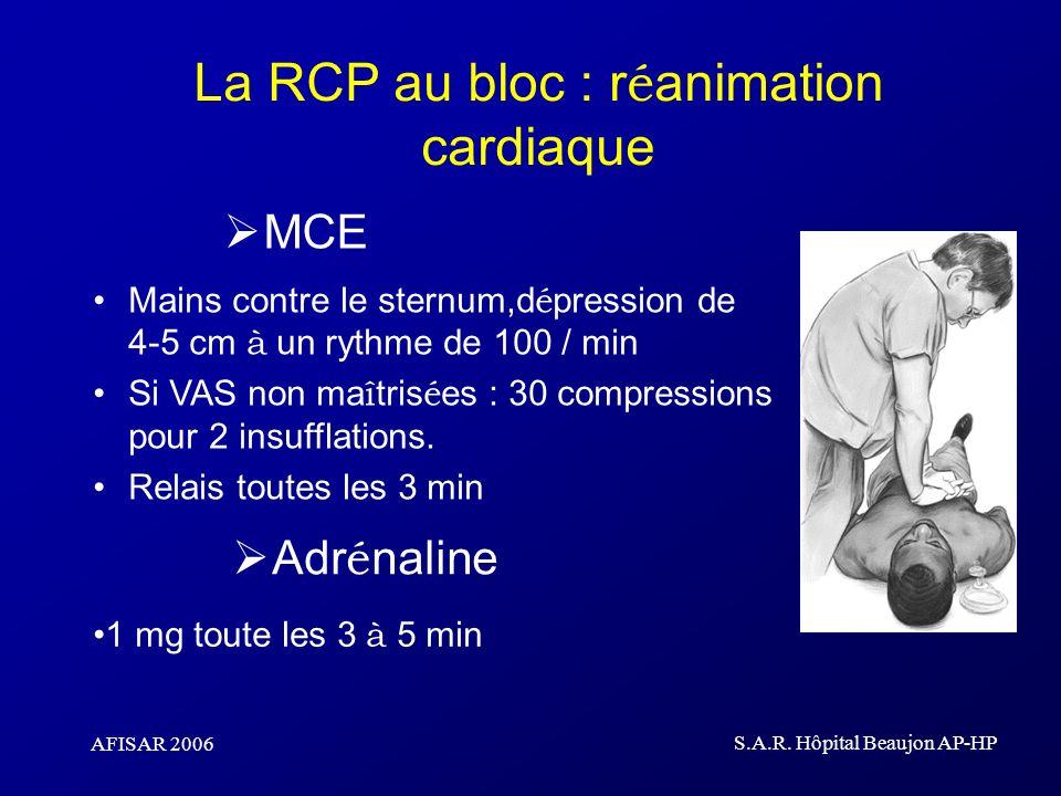 AFISAR 2006 S.A.R. Hôpital Beaujon AP-HP La RCP au bloc : r é animation cardiaque MCE Mains contre le sternum,d é pression de 4-5 cm à un rythme de 10