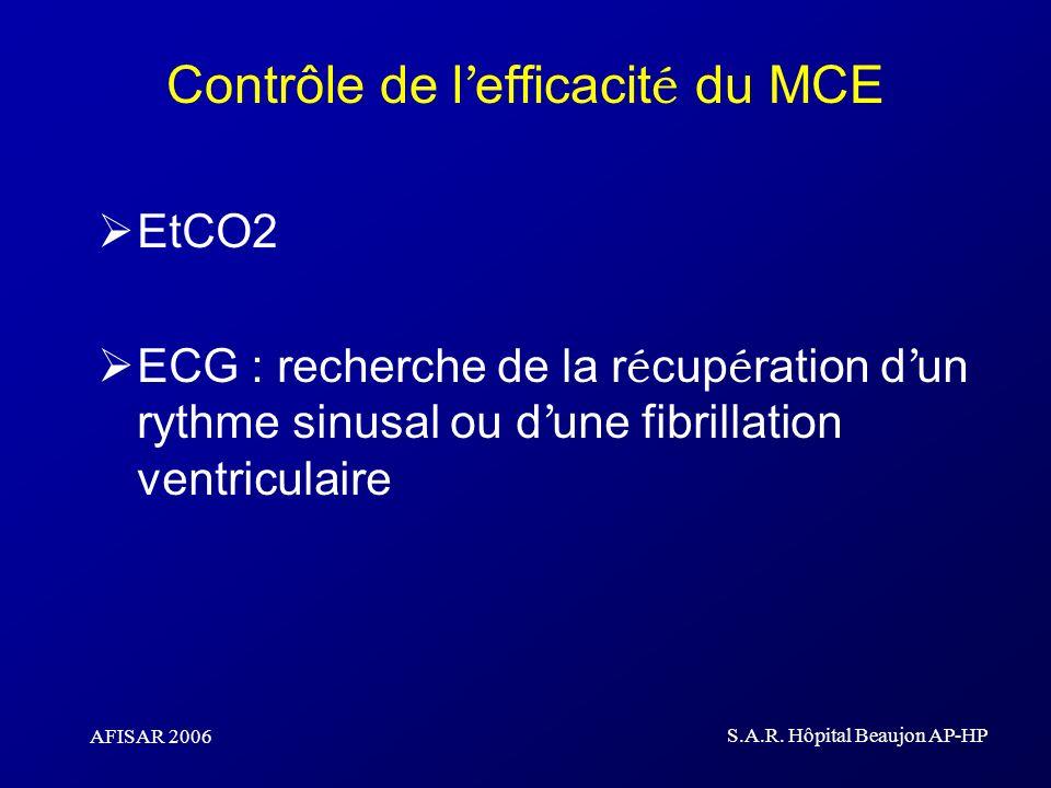 AFISAR 2006 S.A.R. Hôpital Beaujon AP-HP Contrôle de l efficacit é du MCE EtCO2 ECG : recherche de la r é cup é ration d un rythme sinusal ou d une fi