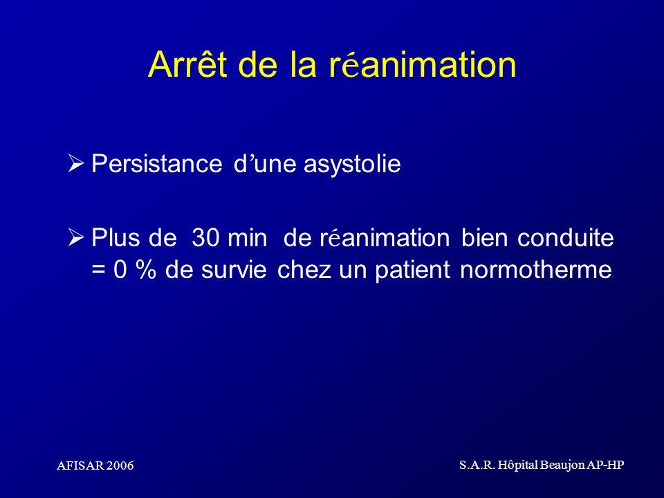 AFISAR 2006 S.A.R. Hôpital Beaujon AP-HP Arrêt de la r é animation Persistance d une asystolie Plus de 30 min de r é animation bien conduite = 0 % de