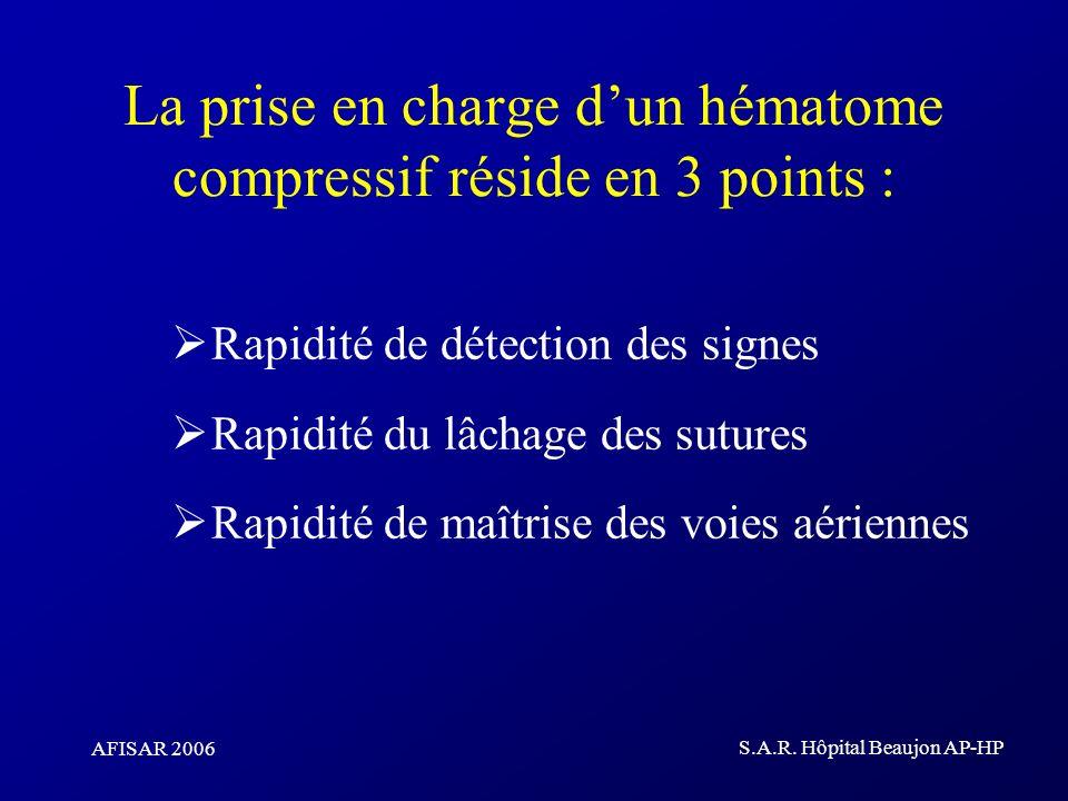 AFISAR 2006 S.A.R. Hôpital Beaujon AP-HP La prise en charge dun hématome compressif réside en 3 points : Rapidité de détection des signes Rapidité du