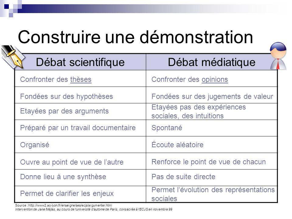 Construire une démonstration Débat scientifiqueDébat médiatique Source : http://www2.ac-lyon.fr/enseigne/ses/ecjs/argumenter.html Intervention de Jane