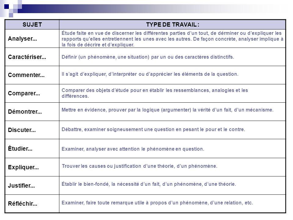 SUJETTYPE DE TRAVAIL : Analyser... Caractériser... Commenter... Comparer... Démontrer... Discuter... Étudier... Expliquer... Justifier... Réfléchir...