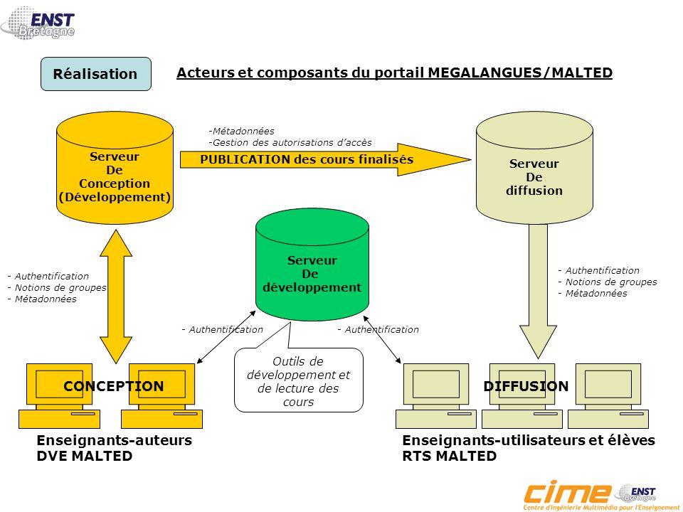 MALTED (Multimedia Authoring for Language Tutors and Educational Development) - Logiciel auteur multimédia issu du projet Européen MALTED - Développé en langage JAVA, génération de fichiers XML décrivant les écrans et les comportements associés.