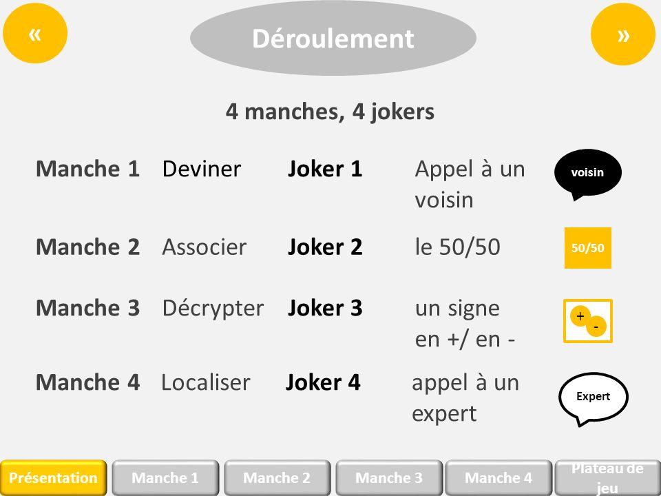 4 manches, 4 jokers Déroulement Manche 1DevinerJoker 1Appel à un voisin Manche 2AssocierJoker 2le 50/50 Manche 3DécrypterJoker 3un signe en +/ en - Ma