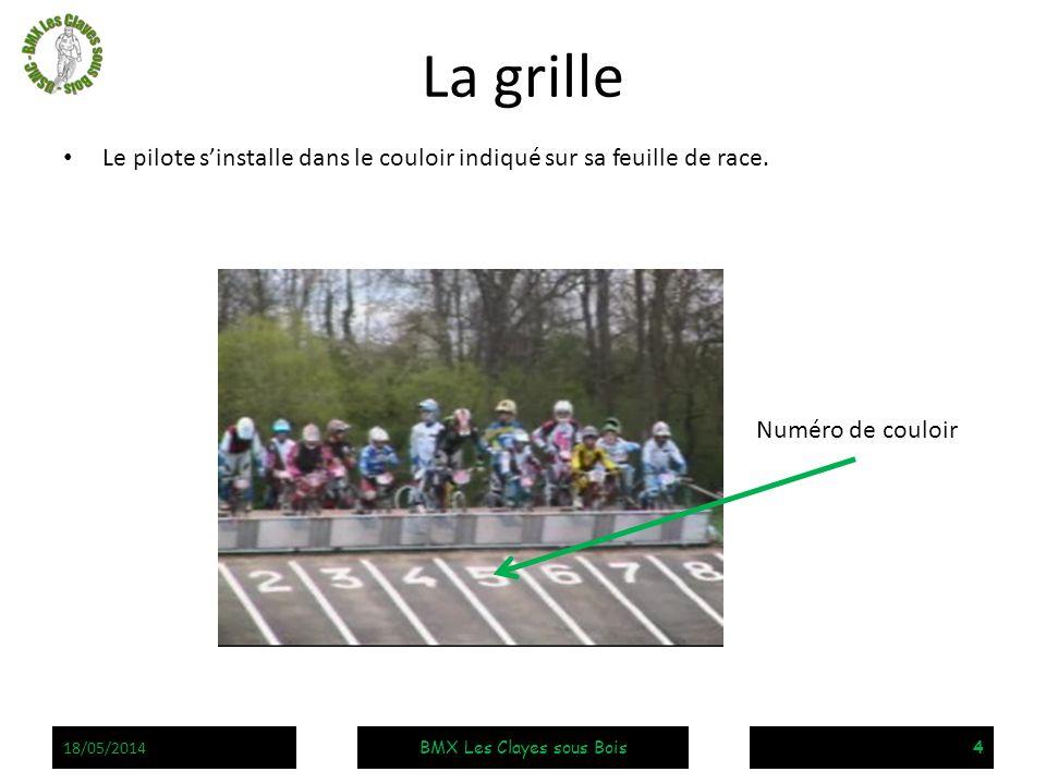La grille 18/05/2014 BMX Les Clayes sous Bois4 Le pilote sinstalle dans le couloir indiqué sur sa feuille de race. Numéro de couloir