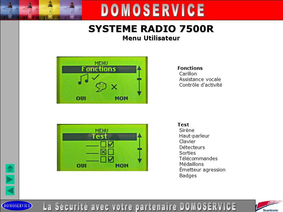 LA SECURITE SYSTEME RADIO 7500R Menu Utilisateur Fonctions Carillon Carillon Assistance vocale Assistance vocale Contrôle d'activité Contrôle d'activi