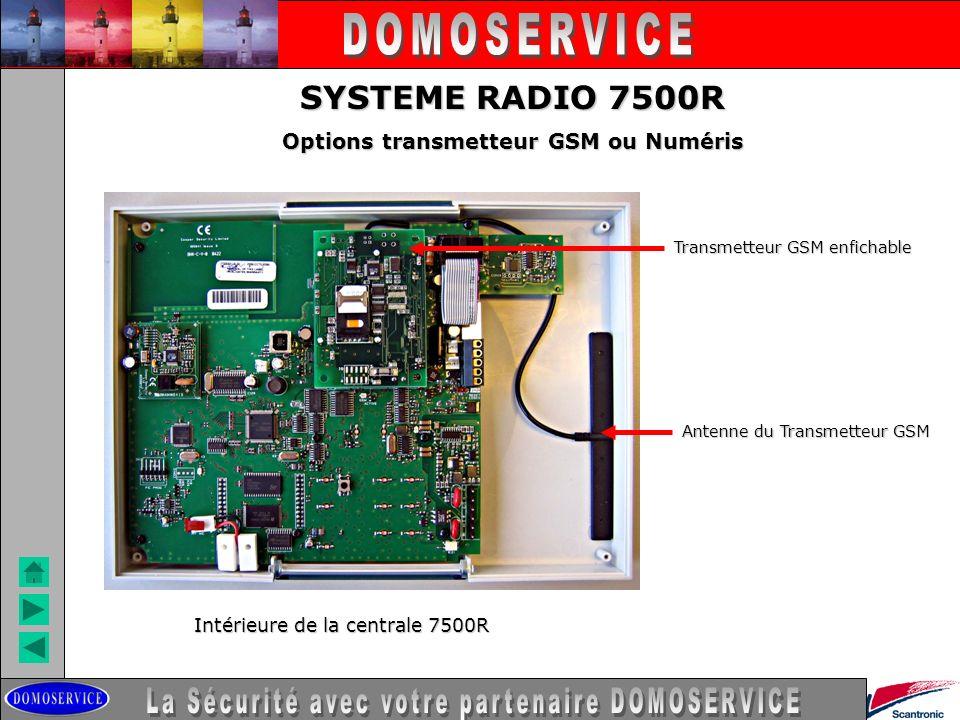LA SECURITE SYSTEME RADIO 7500R Options transmetteur GSM ou Numéris Intérieure de la centrale 7500R Transmetteur GSM enfichable Antenne du Transmetteu