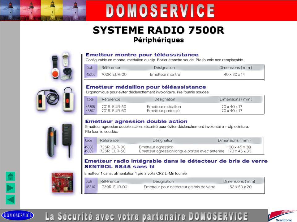 SYSTEME RADIO 7500R Périphériques