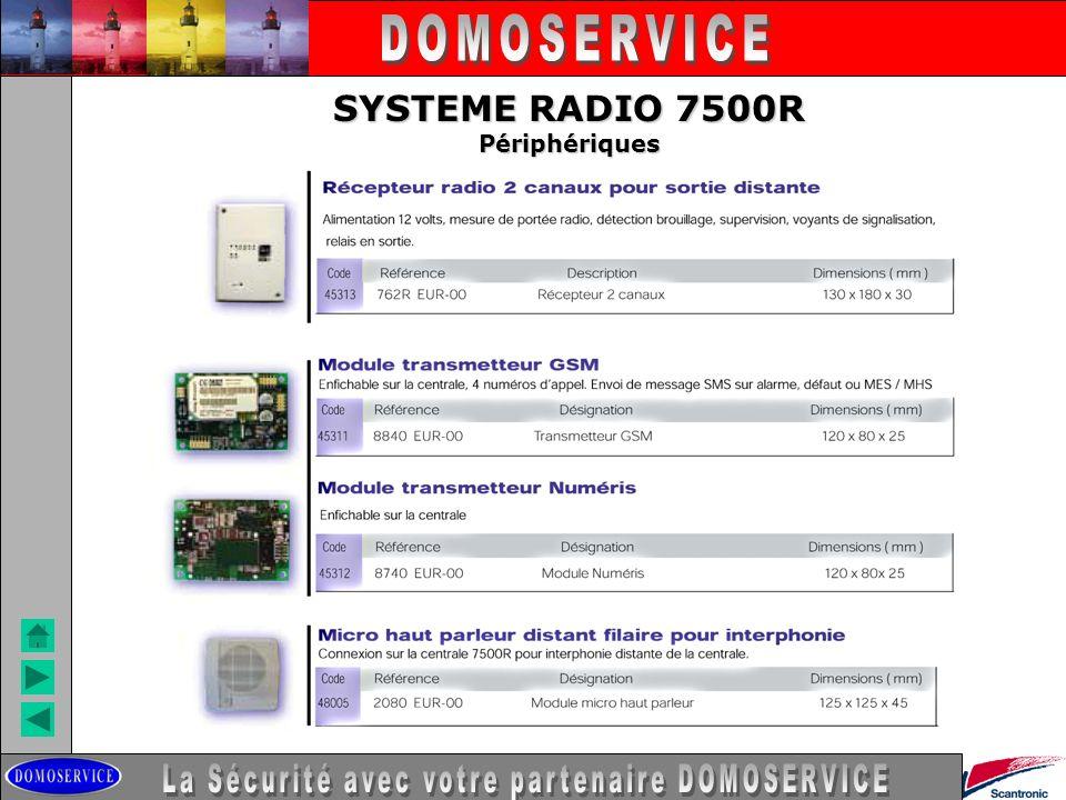LA SECURITE SYSTEME RADIO 7500R Périphériques