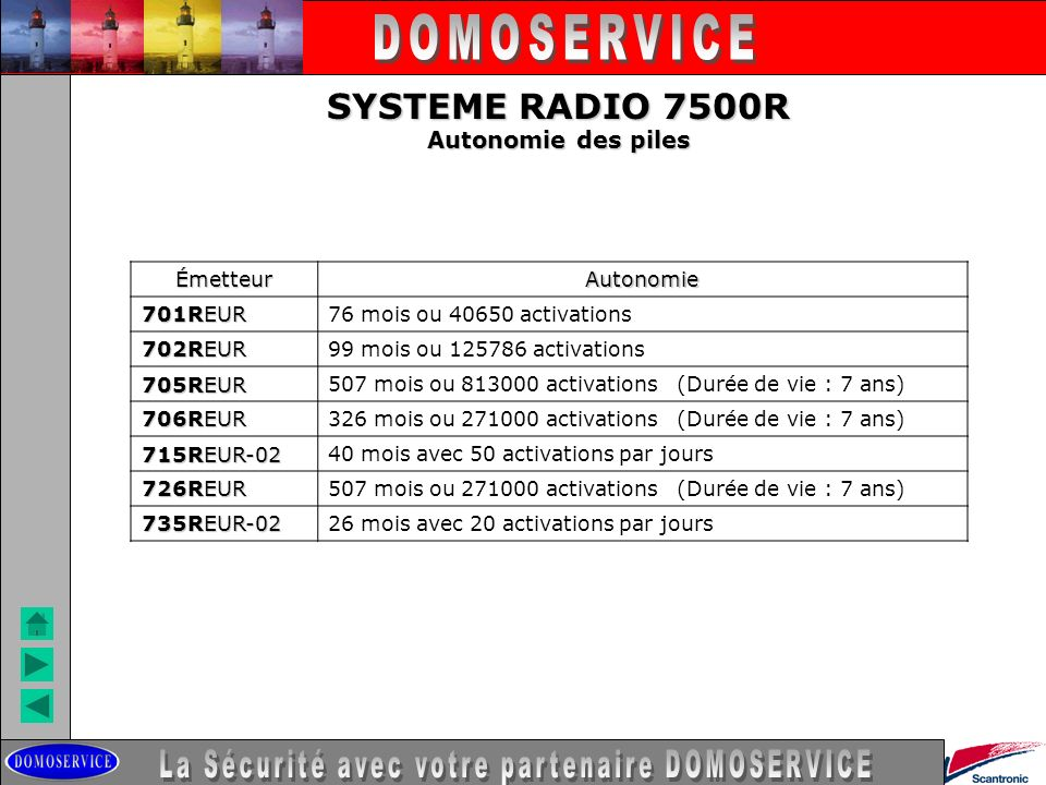 LA SECURITE SYSTEME RADIO 7500R Autonomie des piles ÉmetteurAutonomie 701REUR 76 mois ou 40650 activations 702REUR 99 mois ou 125786 activations 705RE