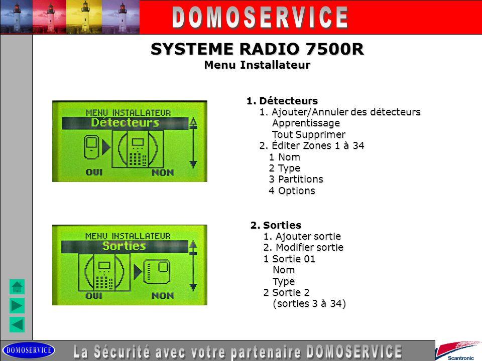 LA SECURITE SYSTEME RADIO 7500R Menu Installateur 1. Détecteurs 1. Ajouter/Annuler des détecteurs 1. Ajouter/Annuler des détecteurs Apprentissage Appr