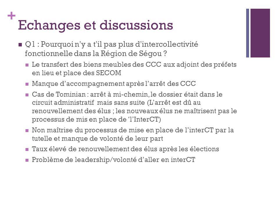 + Echanges et discussions Q1 : Pourquoi ny a til pas plus dintercollectivité fonctionnelle dans la Région de Ségou ? Le transfert des biens meubles de