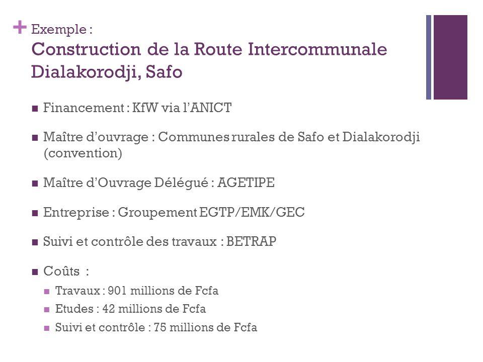 + Financement : KfW via lANICT Maître douvrage : Communes rurales de Safo et Dialakorodji (convention) Maître dOuvrage Délégué : AGETIPE Entreprise :
