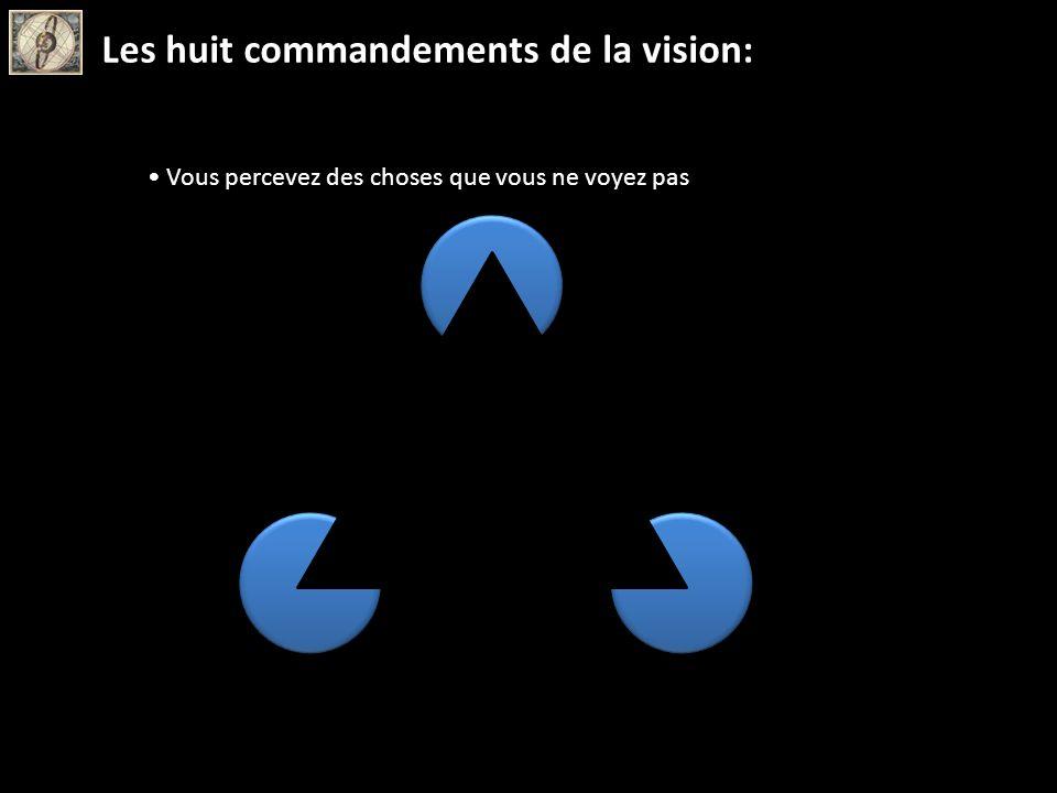 Vous percevez des choses que vous ne voyez pas Les huit commandements de la vision: