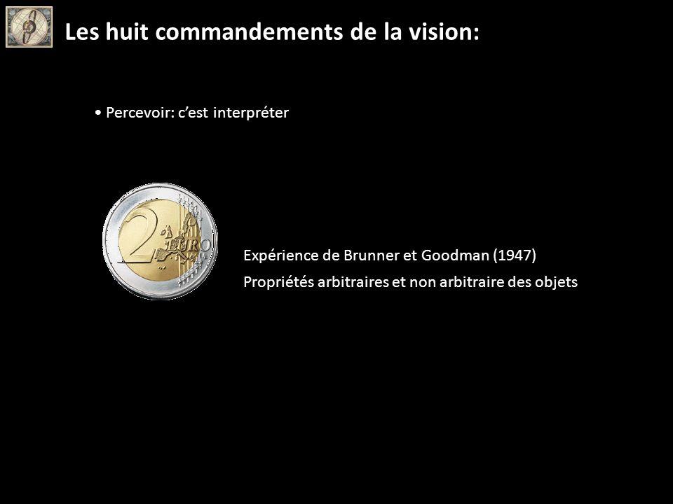 Percevoir: cest interpréter Expérience de Brunner et Goodman (1947) Propriétés arbitraires et non arbitraire des objets Les huit commandements de la v