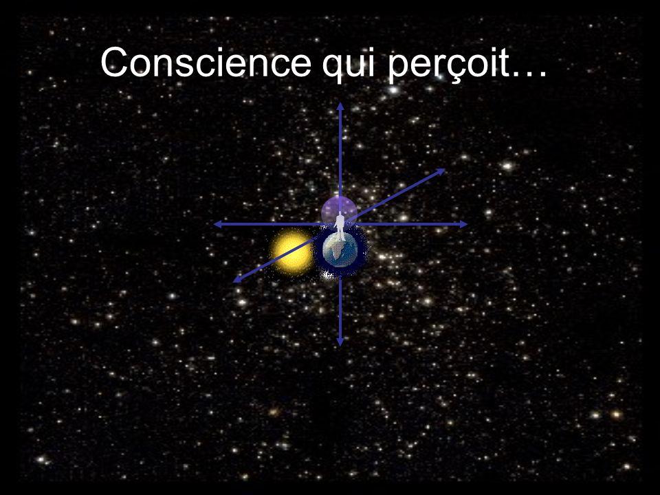 Conscience qui perçoit…