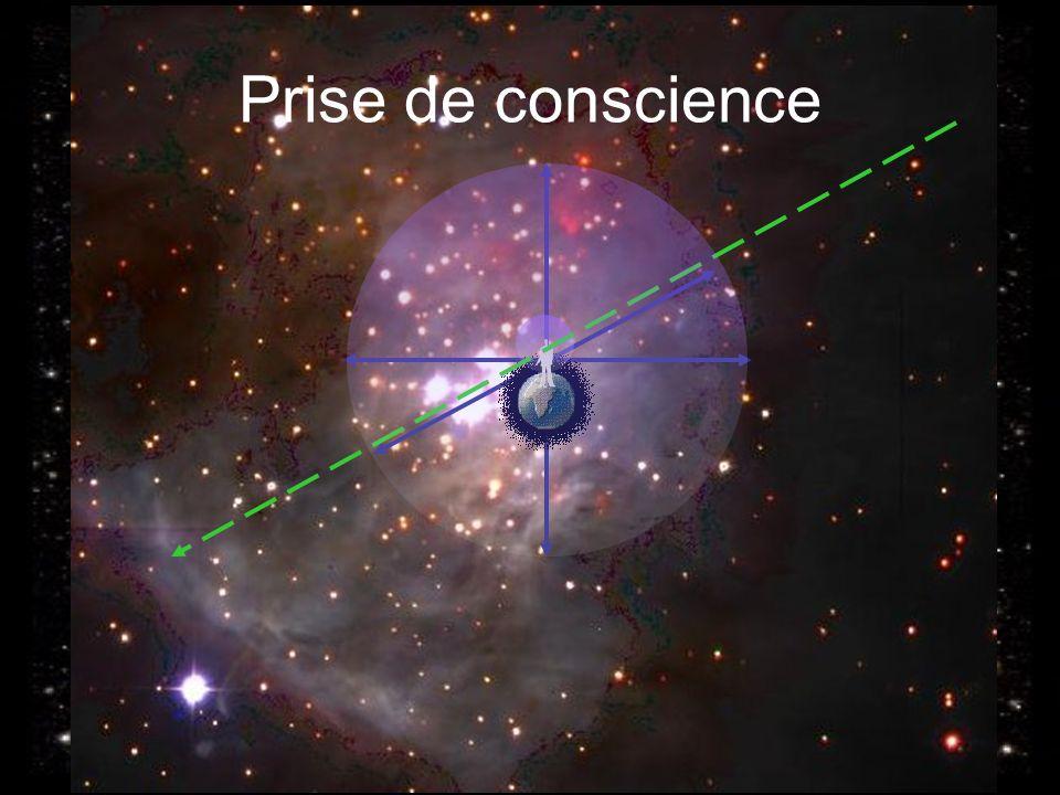 Expansion de conscience Conscience pure n u