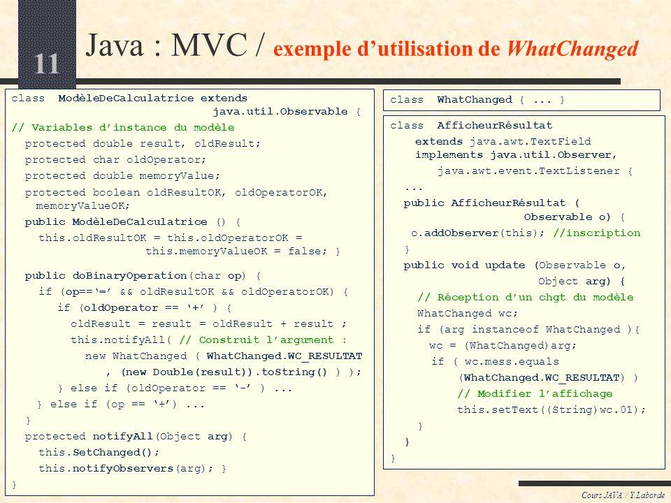 11 Cours JAVA / Y.Laborde Java : MVC / exemple dutilisation de WhatChanged class ModèleDeCalculatrice extends java.util.Observable { // Variables dins